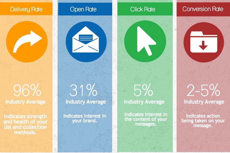 email-metrics