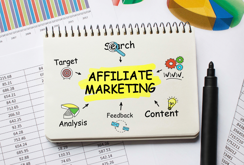 how to create an affiliate program with paypal