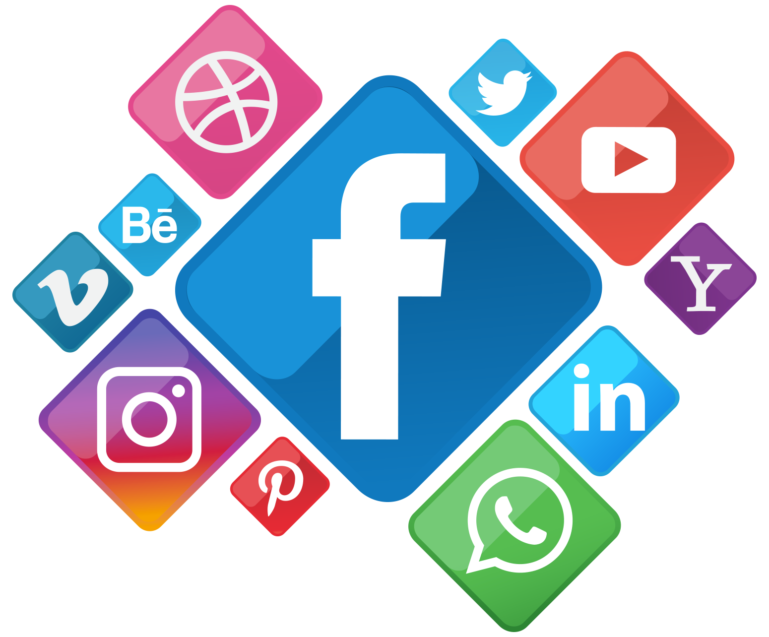 6 Ways To Optimize Your Social Media Marketing Strategy
